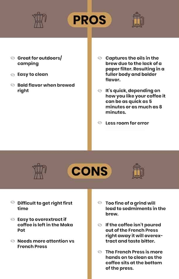 pros and cons of pressure vs immersion