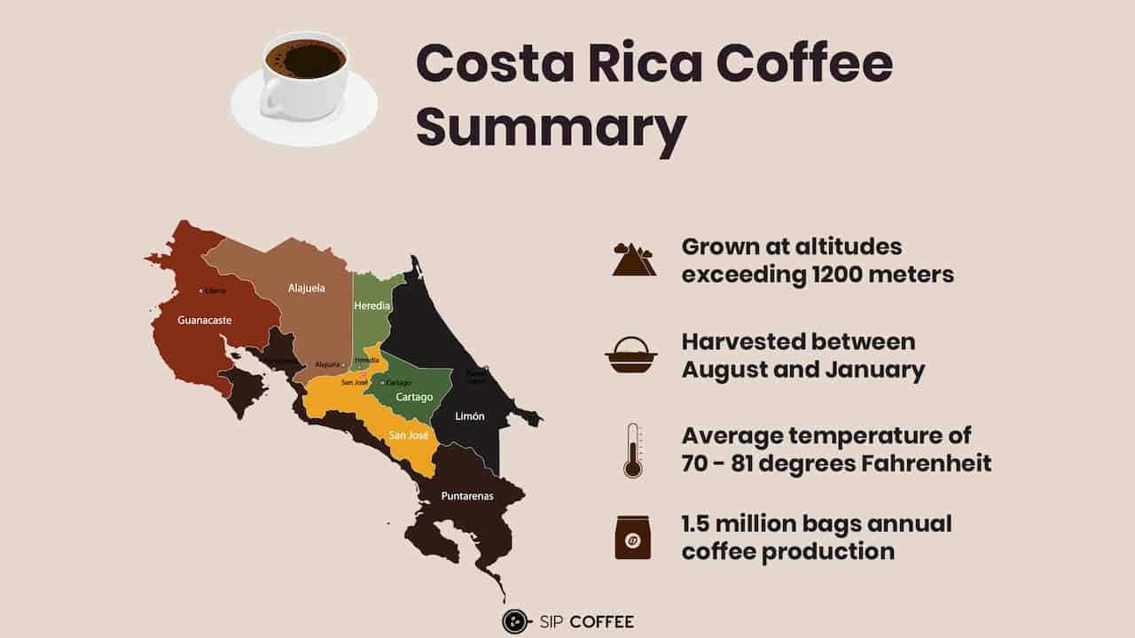 Costa Rica coffee planation location map