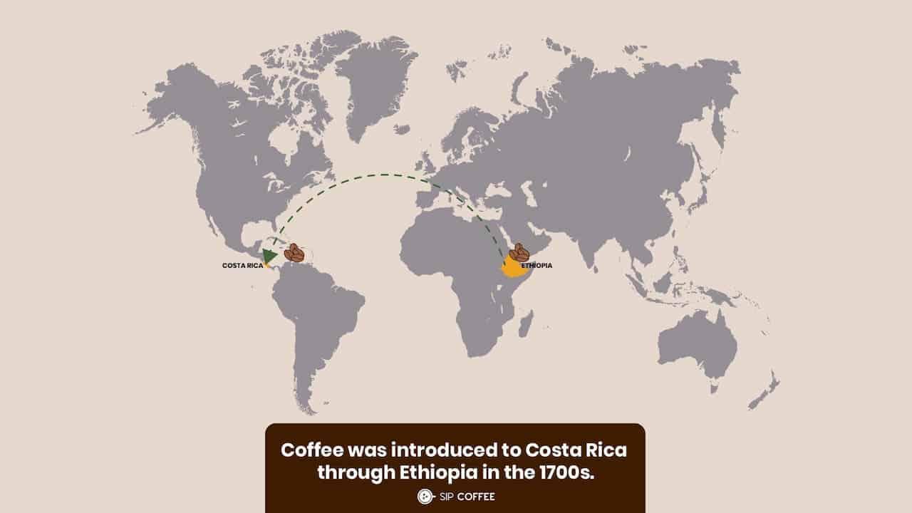 Ethiopia to costa rica map