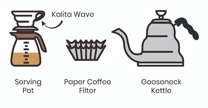 Kalita Brew Set Up