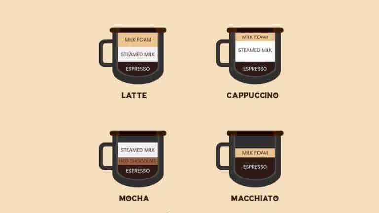 The Differences: Latte vs Cappuccino vs Mocha vs Macchiato