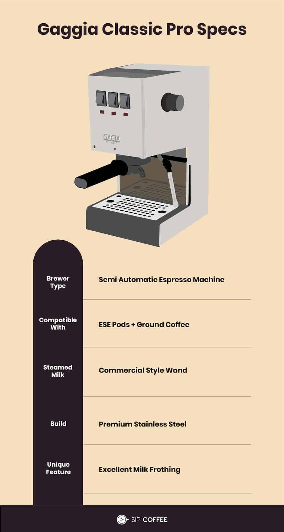 espresso machine gaggia