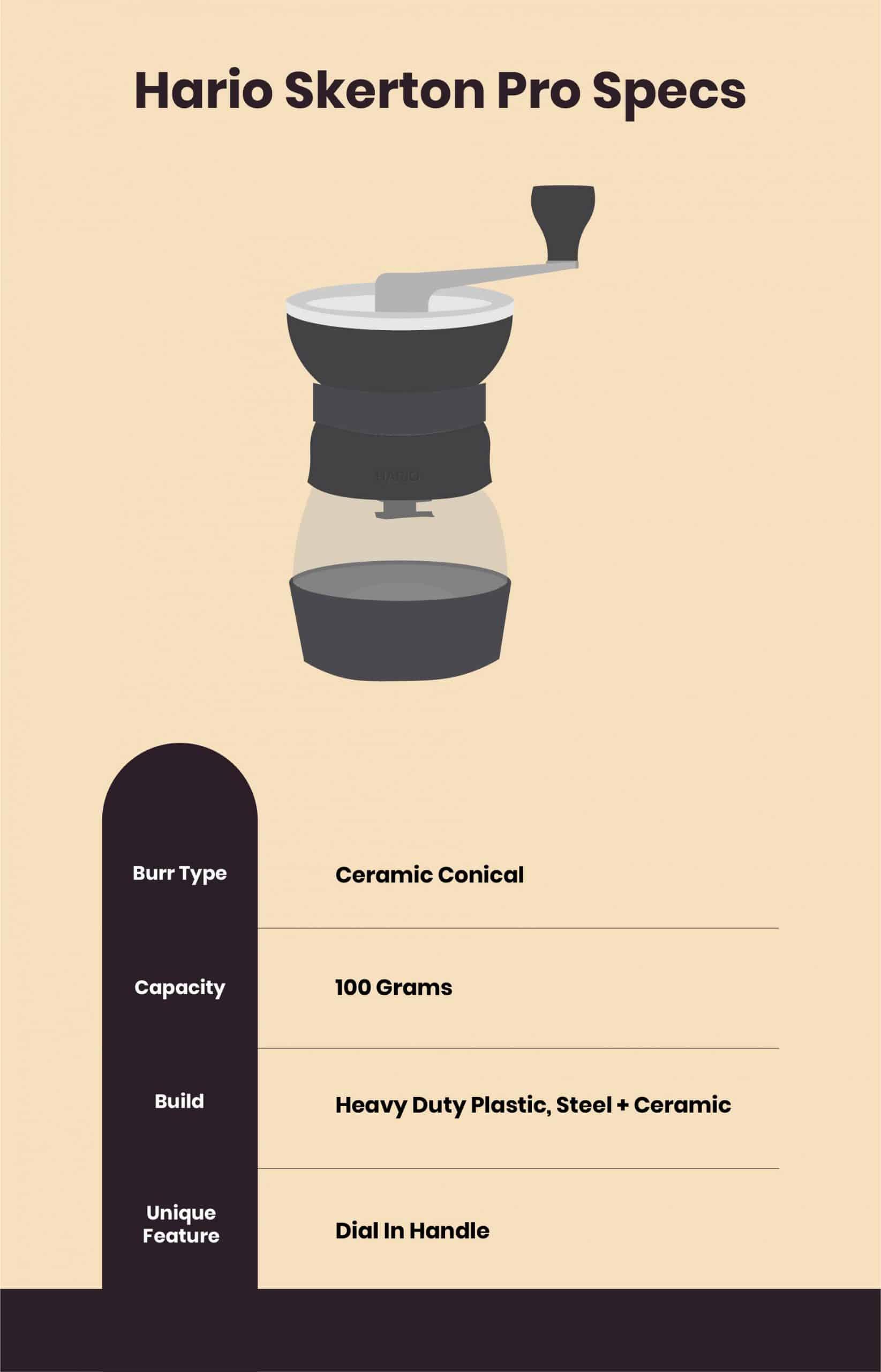 Hario Skerton Pro specs infographic